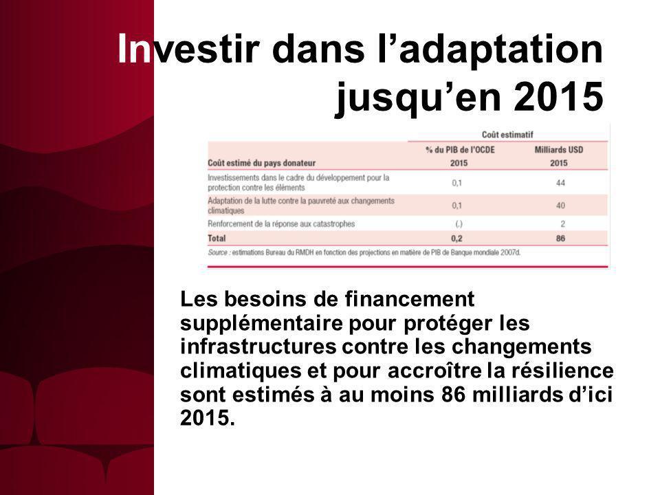 Investir dans ladaptation jusquen 2015 Les besoins de financement supplémentaire pour protéger les infrastructures contre les changements climatiques et pour accroître la résilience sont estimés à au moins 86 milliards dici 2015.