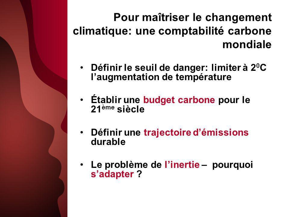 Pour maîtriser le changement climatique: une comptabilité carbone mondiale Définir le seuil de danger: limiter à 2 0 C laugmentation de température Établir une budget carbone pour le 21 ème siècle Définir une trajectoire démissions durable Le problème de linertie – pourquoi sadapter ?