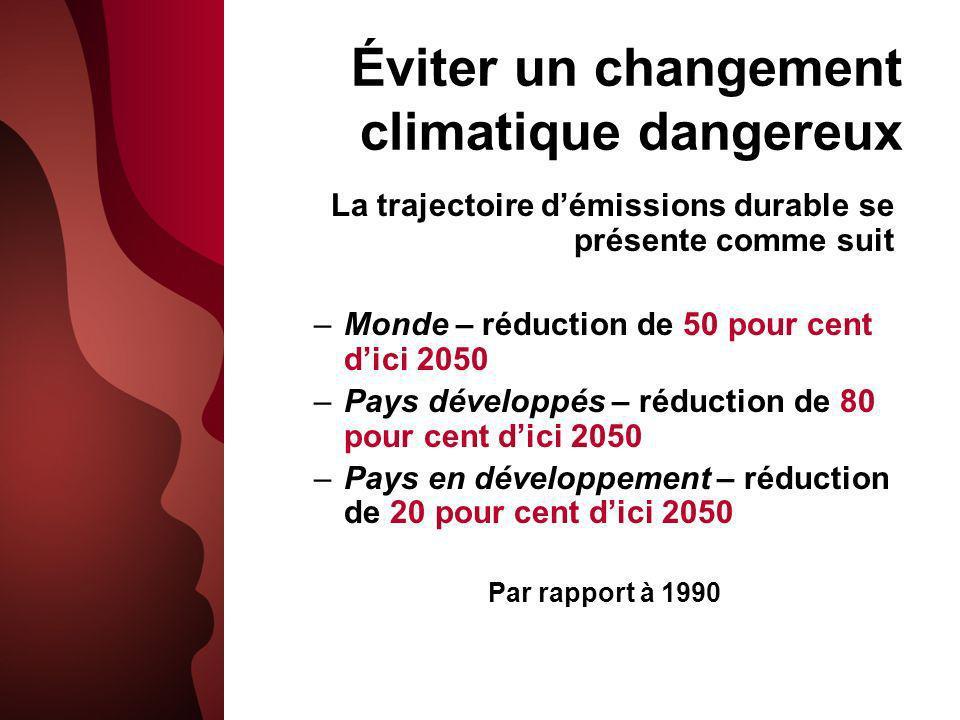 Éviter un changement climatique dangereux La trajectoire démissions durable se présente comme suit –Monde – réduction de 50 pour cent dici 2050 –Pays développés – réduction de 80 pour cent dici 2050 –Pays en développement – réduction de 20 pour cent dici 2050 Par rapport à 1990