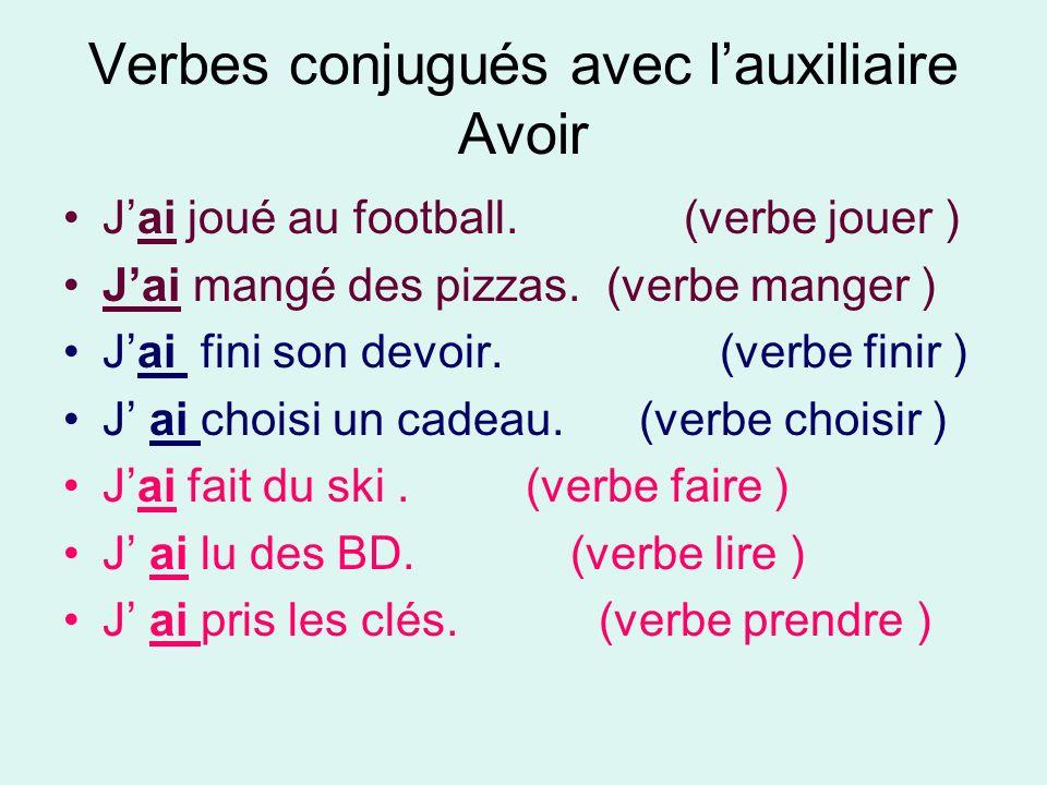 Verbes conjugués avec lauxiliaire Avoir Jai joué au football. (verbe jouer ) Jai mangé des pizzas. (verbe manger ) Jai fini son devoir. (verbe finir )