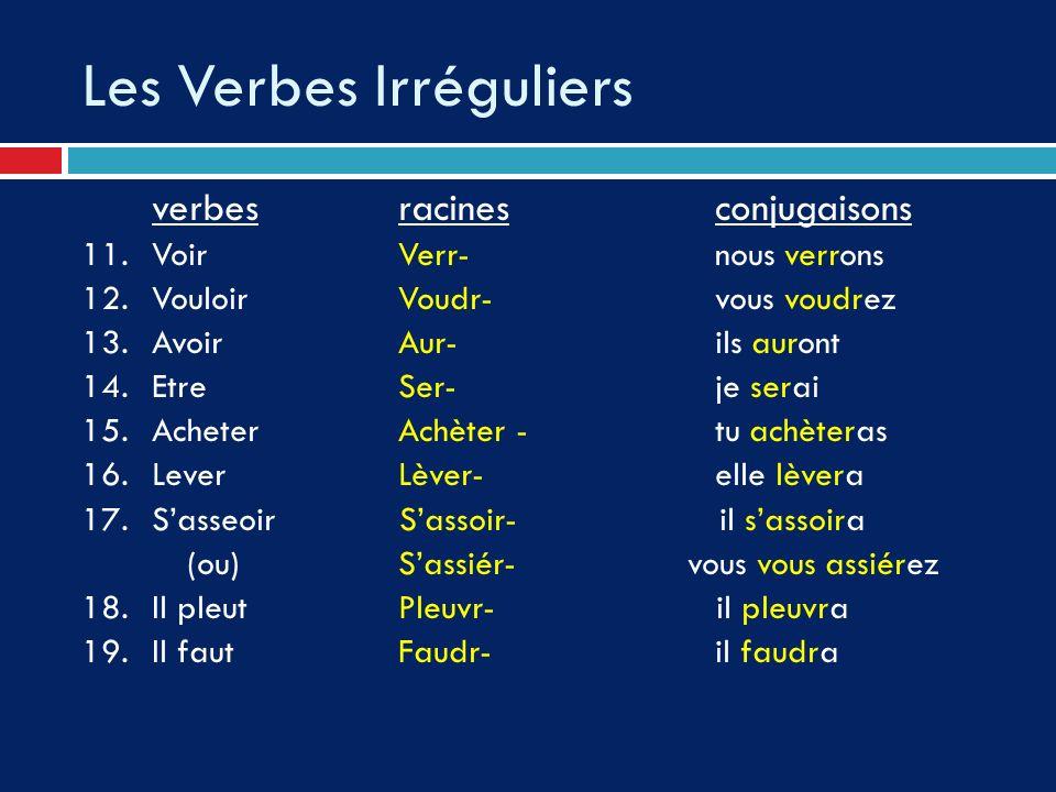 Les Verbes Irréguliers verbesracinesconjugaisons 11.VoirVerr-nous verrons 12.VouloirVoudr- vous voudrez 13.AvoirAur-ils auront 14.EtreSer-je serai 15.