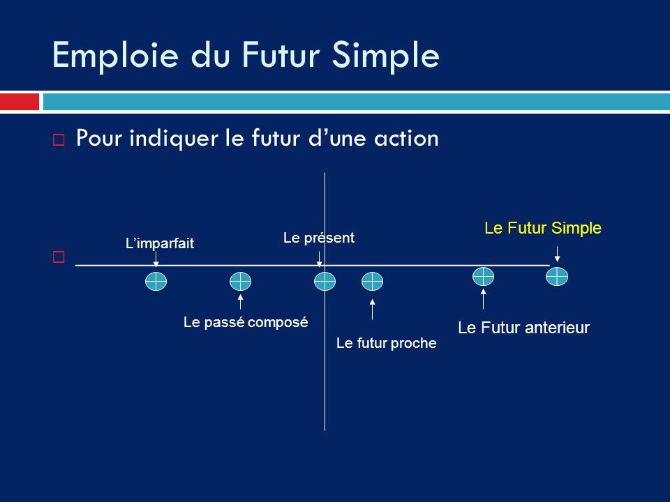 Emploie du Futur Simple Pour indiquer le futur dune action ___________________________________ Limparfait Le passé composé Le présent Le futur proche
