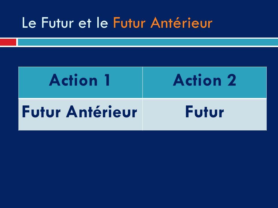 Le Futur et le Futur Antérieur Action 1Action 2 Futur AntérieurFutur