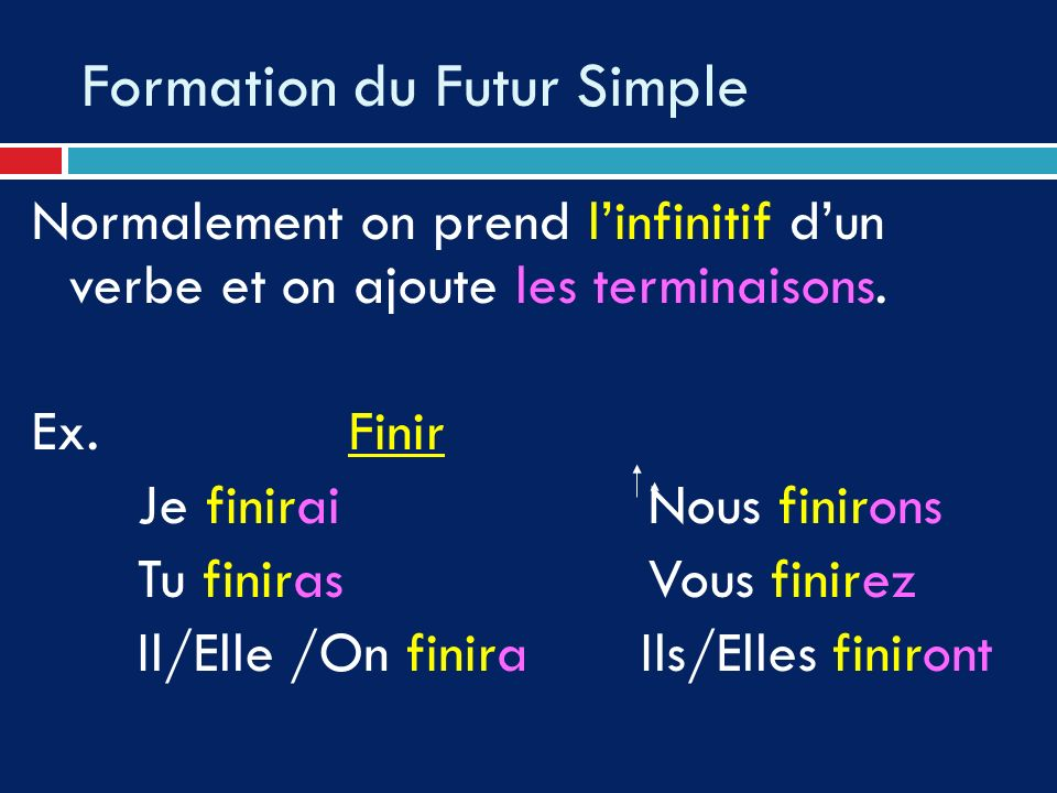 Formation du Futur Simple Normalement on prend linfinitif dun verbe et on ajoute les terminaisons.