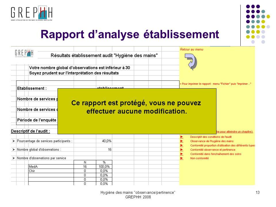 Hygiène des mains observance/pertinence GREPHH 2008 13 Rapport danalyse établissement Ce rapport est protégé, vous ne pouvez effectuer aucune modification.