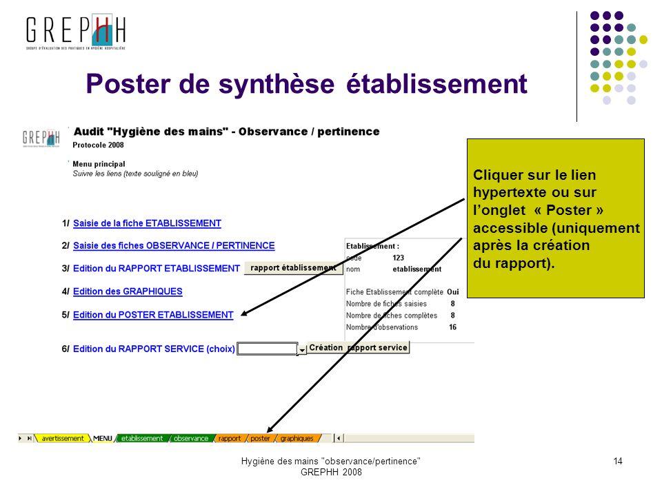 Hygiène des mains observance/pertinence GREPHH 2008 14 Poster de synthèse établissement Cliquer sur le lien hypertexte ou sur longlet « Poster » accessible (uniquement après la création du rapport).