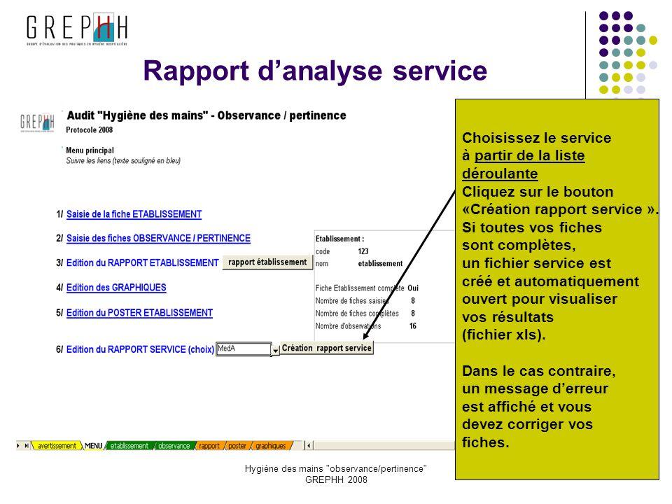 Hygiène des mains observance/pertinence GREPHH 2008 18 Rapport danalyse service Choisissez le service à partir de la liste déroulante Cliquez sur le bouton «Création rapport service ».