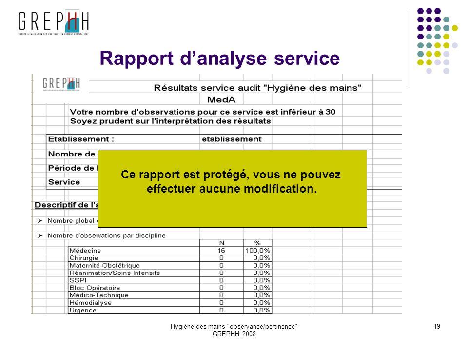 Hygiène des mains observance/pertinence GREPHH 2008 19 Rapport danalyse service Ce rapport est protégé, vous ne pouvez effectuer aucune modification.