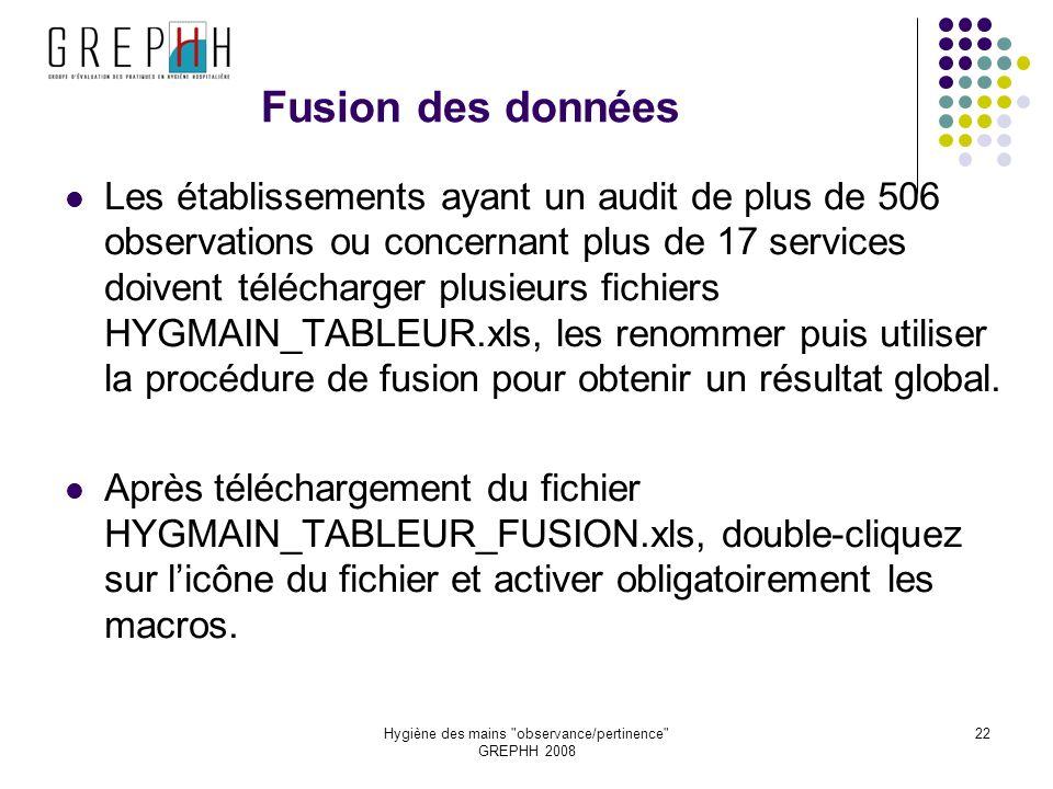 Hygiène des mains observance/pertinence GREPHH 2008 22 Fusion des données Les établissements ayant un audit de plus de 506 observations ou concernant plus de 17 services doivent télécharger plusieurs fichiers HYGMAIN_TABLEUR.xls, les renommer puis utiliser la procédure de fusion pour obtenir un résultat global.