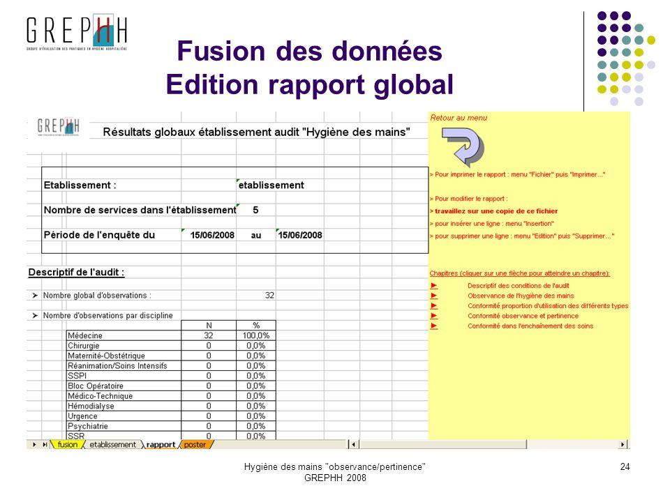 Hygiène des mains observance/pertinence GREPHH 2008 24 Fusion des données Edition rapport global
