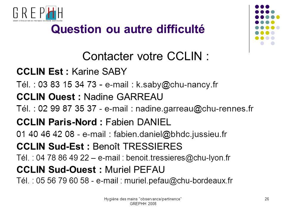Hygiène des mains observance/pertinence GREPHH 2008 26 Question ou autre difficulté Contacter votre CCLIN : CCLIN Est : Karine SABY Tél.