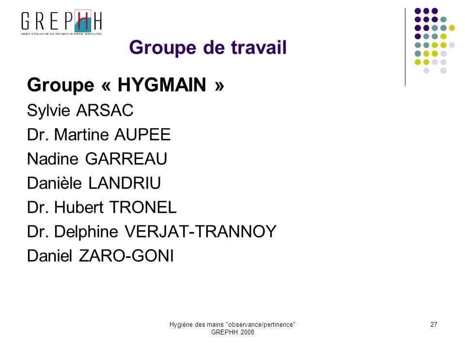 Hygiène des mains observance/pertinence GREPHH 2008 27 Groupe de travail Groupe « HYGMAIN » Sylvie ARSAC Dr.