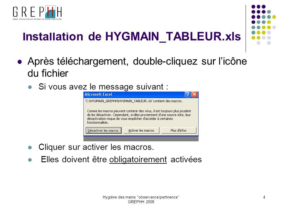 Hygiène des mains observance/pertinence GREPHH 2008 4 Installation de HYGMAIN_TABLEUR.xls Après téléchargement, double-cliquez sur licône du fichier Si vous avez le message suivant : Cliquer sur activer les macros.