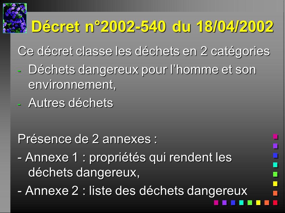 Décret n°2002-540 du 18/04/2002 Ce décret classe les déchets en 2 catégories - Déchets dangereux pour lhomme et son environnement, - Autres déchets Pr