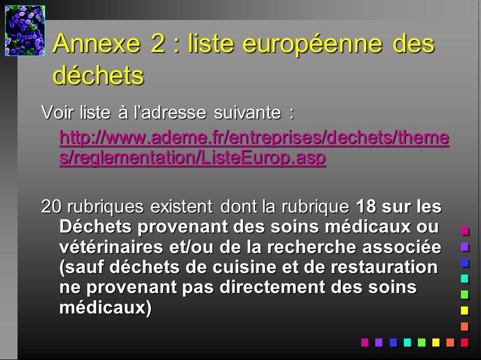 Annexe 2 : liste européenne des déchets Voir liste à ladresse suivante : http://www.ademe.fr/entreprises/dechets/theme s/reglementation/ListeEurop.asp