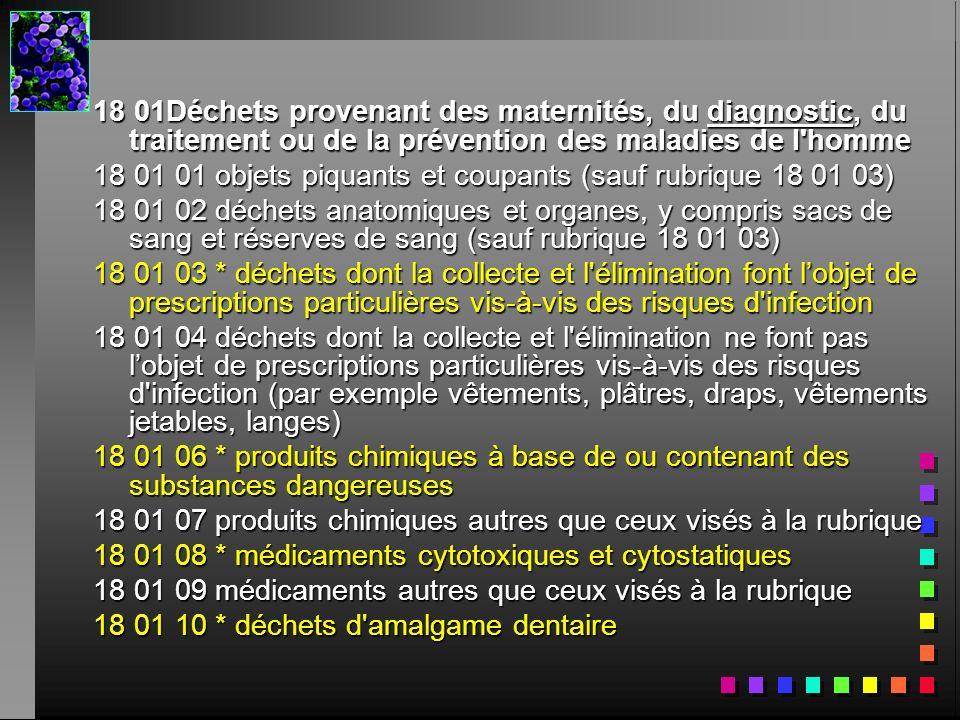 18 01Déchets provenant des maternités, du diagnostic, du traitement ou de la prévention des maladies de l'homme 18 01 01 objets piquants et coupants (