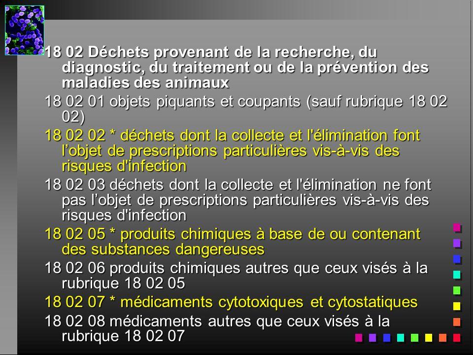 18 02 Déchets provenant de la recherche, du diagnostic, du traitement ou de la prévention des maladies des animaux 18 02 01 objets piquants et coupant