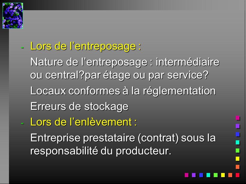 - Lors de lentreposage : Nature de lentreposage : intermédiaire ou central?par étage ou par service? Locaux conformes à la réglementation Erreurs de s