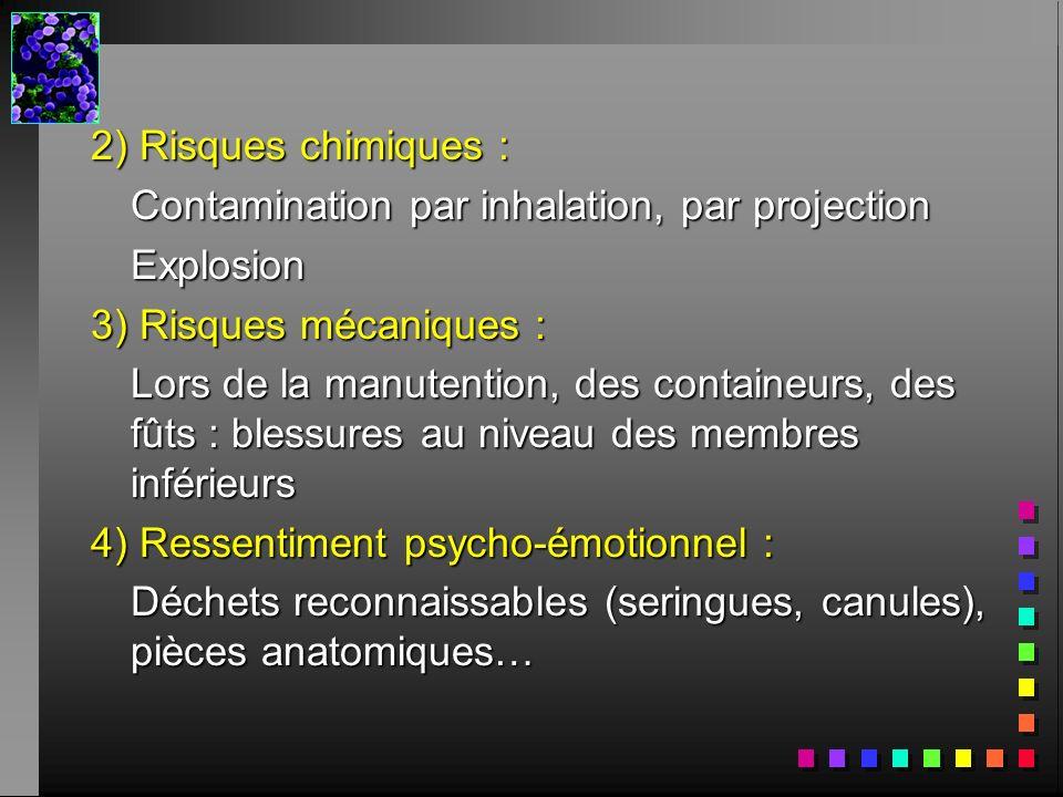 2) Risques chimiques : Contamination par inhalation, par projection Explosion 3) Risques mécaniques : Lors de la manutention, des containeurs, des fût