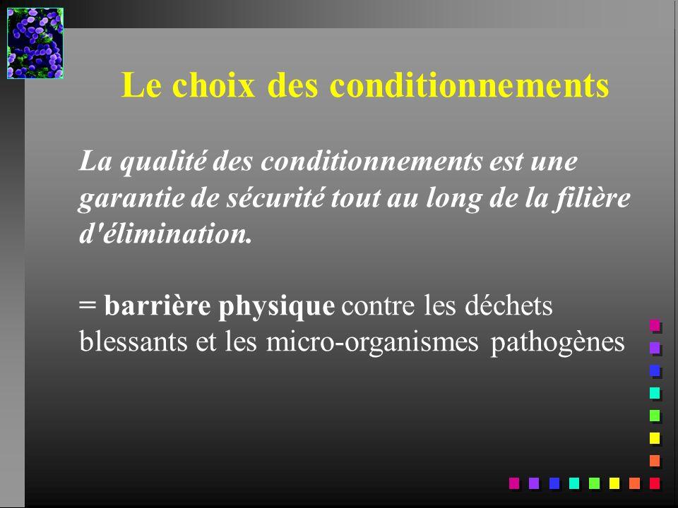 Le choix des conditionnements La qualité des conditionnements est une garantie de sécurité tout au long de la filière d'élimination. = barrière physiq