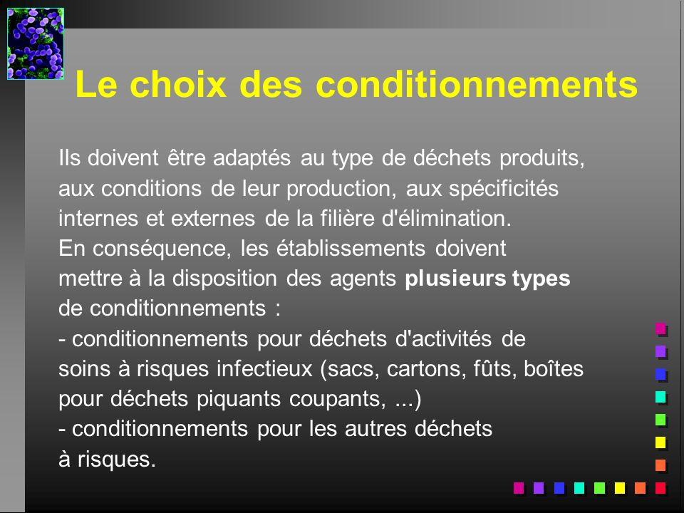 Le choix des conditionnements Ils doivent être adaptés au type de déchets produits, aux conditions de leur production, aux spécificités internes et ex