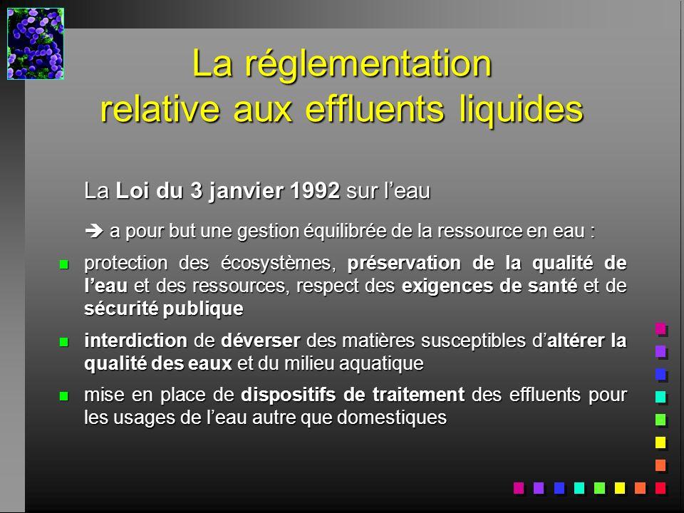 La réglementation relative aux effluents liquides La Loi du 3 janvier 1992 sur leau a pour but une gestion équilibrée de la ressource en eau : a pour