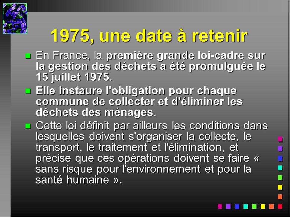 1975, une date à retenir n En France, la première grande loi-cadre sur la gestion des déchets a été promulguée le 15 juillet 1975. n Elle instaure l'o