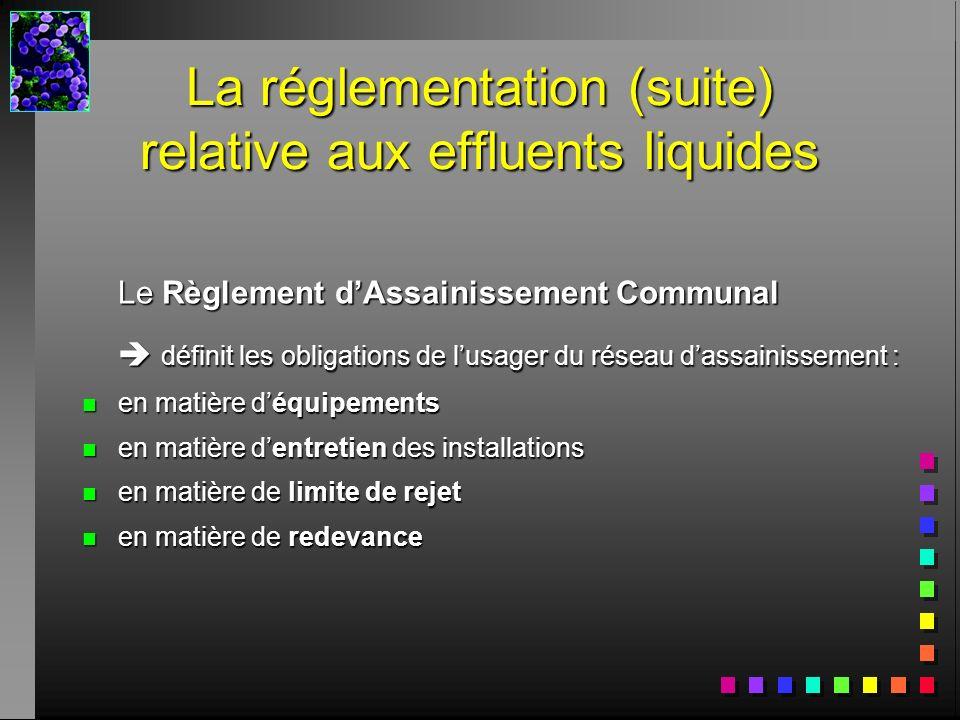 La réglementation (suite) relative aux effluents liquides Le Règlement dAssainissement Communal définit les obligations de lusager du réseau dassainis