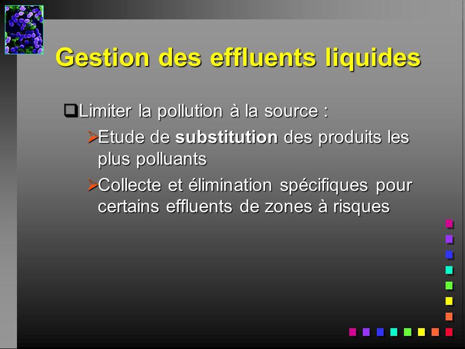 Gestion des effluents liquides Limiter la pollution à la source : Limiter la pollution à la source : Etude de substitution des produits les plus pollu