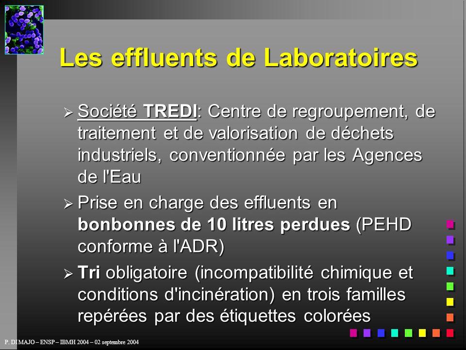 Les effluents de Laboratoires Société TREDI: Centre de regroupement, de traitement et de valorisation de déchets industriels, conventionnée par les Ag