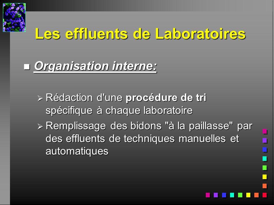 Les effluents de Laboratoires n Organisation interne: Rédaction d'une procédure de tri spécifique à chaque laboratoire Rédaction d'une procédure de tr