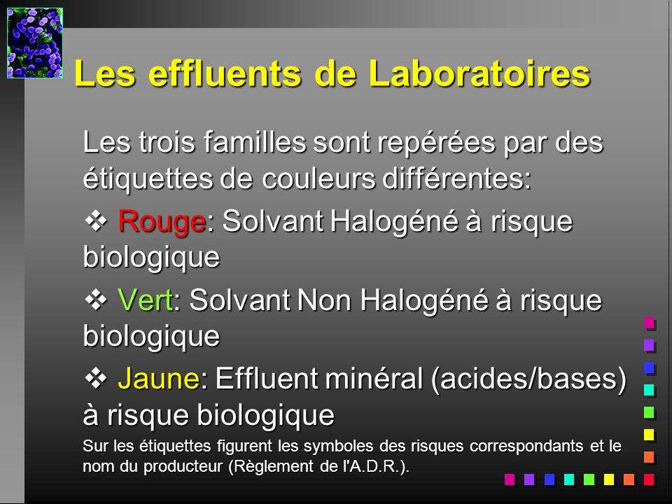 Les effluents de Laboratoires Les trois familles sont repérées par des étiquettes de couleurs différentes: Rouge: Solvant Halogéné à risque biologique