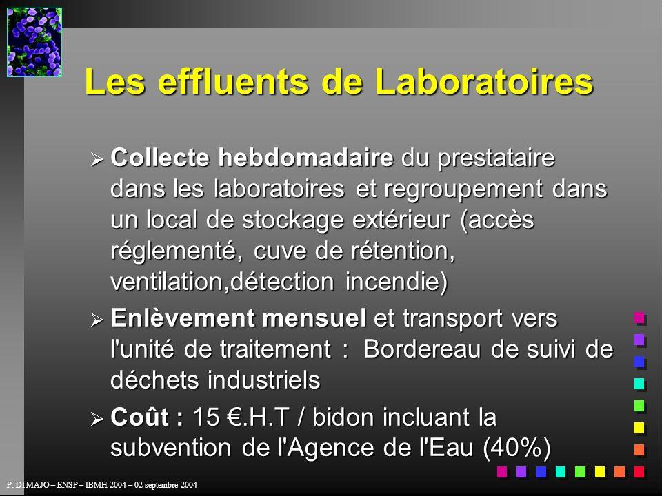 Les effluents de Laboratoires Collecte hebdomadaire du prestataire dans les laboratoires et regroupement dans un local de stockage extérieur (accès ré