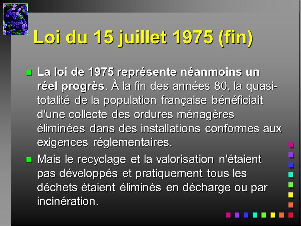 Loi du 15 juillet 1975 (fin) n La loi de 1975 représente néanmoins un réel progrès. À la fin des années 80, la quasi- totalité de la population frança
