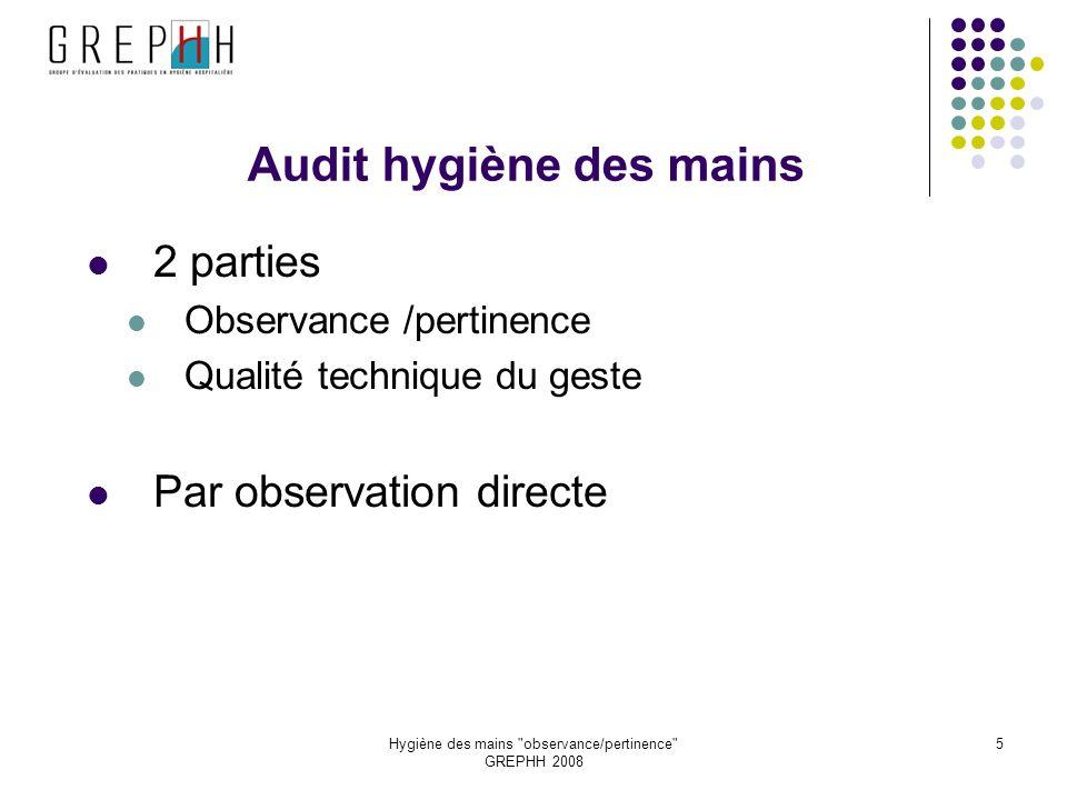 Hygiène des mains observance/pertinence GREPHH 2008 26 Remarques - 1 Pour le codage : types dhygiène des mains FHA = 1 Lavage simple = 2 Lavage hygiénique = 3 Attention .