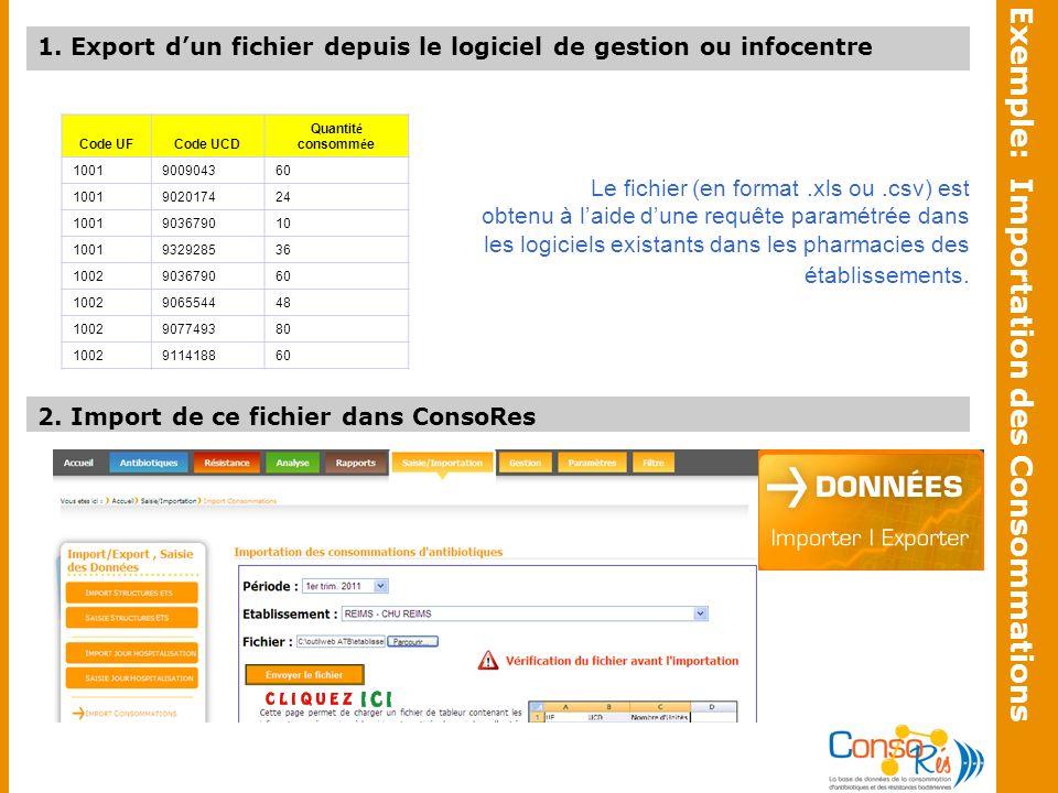 2. Import de ce fichier dans ConsoRes 1. Export dun fichier depuis le logiciel de gestion ou infocentre Code UFCode UCD Quantit é consomm é e 10019009