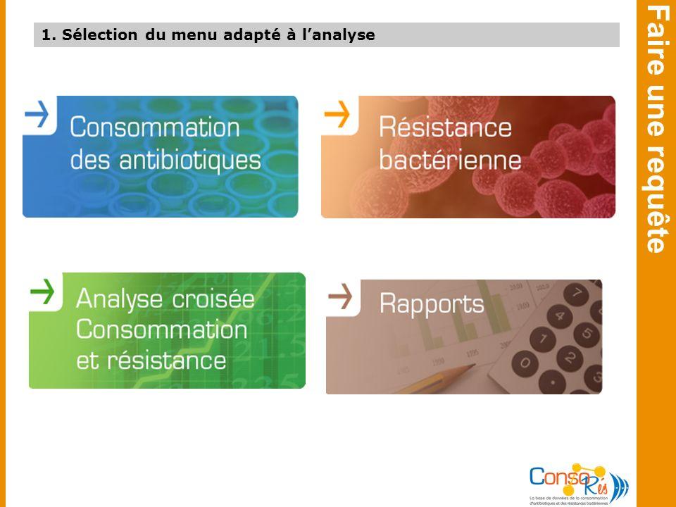 Pourcentage de résistance pour un panel de couples Bactéries- Molécules testées. Tableaux