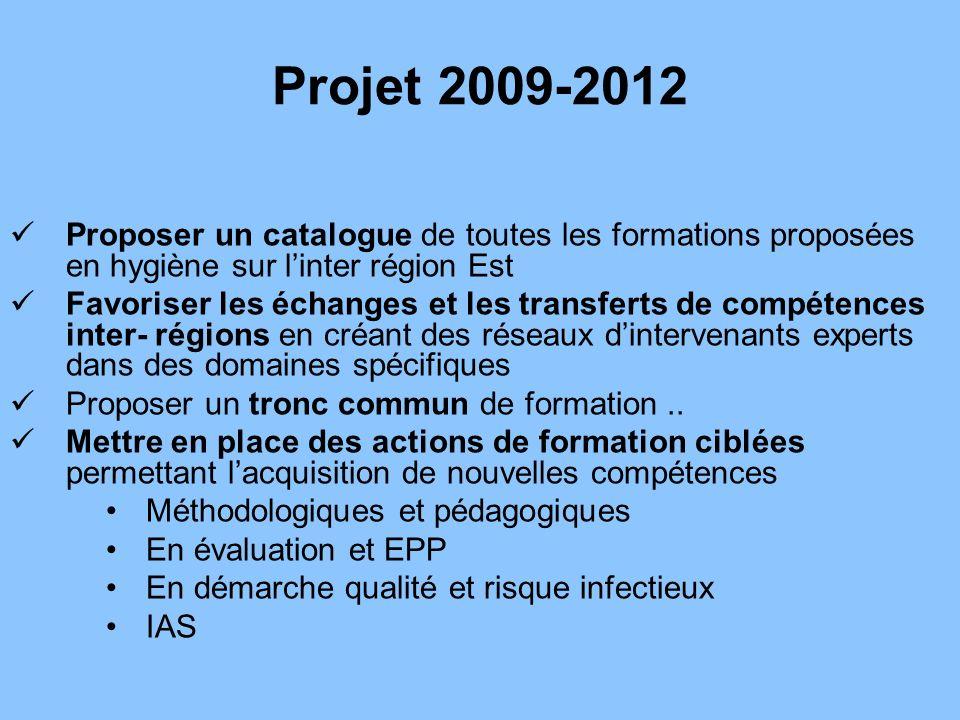 Objectifs 2009 -2010 Évaluer le contenu des plans de formation des ES en HH et le niveau de priorité des actions en hygiène par département/région –Évaluer le degré dimplication des EOHH et référents en hygiène dans ces plans) Évaluer le contenu du module hygiène dispensé dans les instituts de formation par département /région –Évaluer le degré dimplication des EOHH et référents en hygiène dans la formation initiale des professionnels de santé –Évaluer le niveau dactualisation des connaissances des formateurs dans les IFSI,IFAS,IFCS…