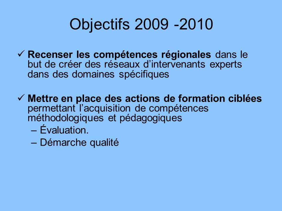 Objectifs 2009 -2010 Recenser les compétences régionales dans le but de créer des réseaux dintervenants experts dans des domaines spécifiques Mettre en place des actions de formation ciblées permettant lacquisition de compétences méthodologiques et pédagogiques –Évaluation.
