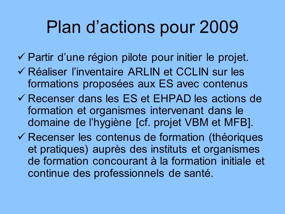 Plan dactions pour 2009 Partir dune région pilote pour initier le projet.