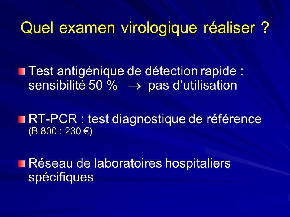 Quel examen virologique réaliser ? Test antigénique de détection rapide : sensibilité 50 % pas dutilisation RT-PCR : test diagnostique de référence (B
