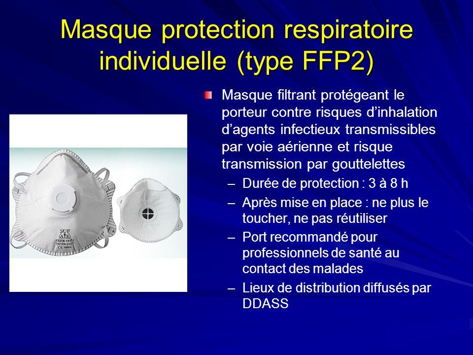 Masque protection respiratoire individuelle (type FFP2) Masque filtrant protégeant le porteur contre risques dinhalation dagents infectieux transmissi