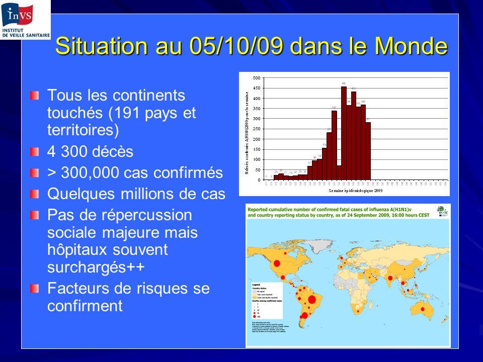 Situation au 05/10/09 dans le Monde Situation au 05/10/09 dans le Monde Tous les continents touchés (191 pays et territoires) 4 300 décès > 300,000 ca