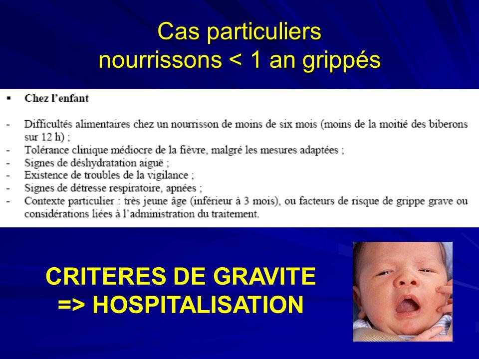 Cas particuliers nourrissons < 1 an grippés CRITERES DE GRAVITE => HOSPITALISATION