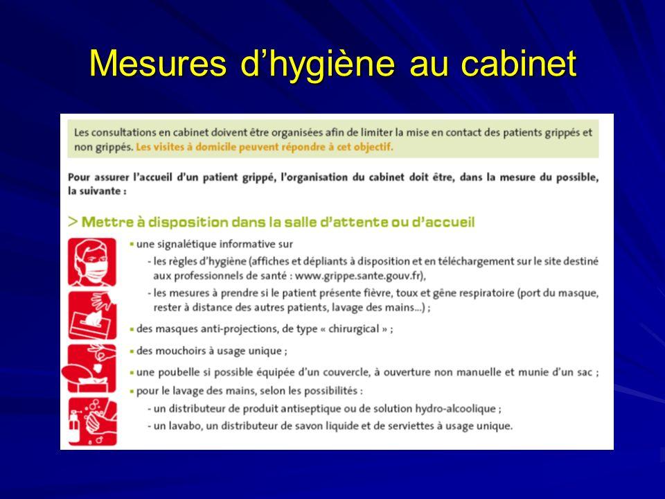 Mesures dhygiène au cabinet