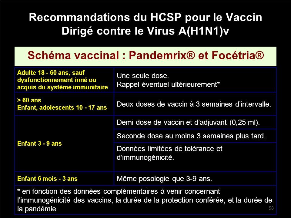 Recommandations du HCSP pour le Vaccin Dirigé contre le Virus A(H1N1)v Schéma vaccinal : Pandemrix® et Focétria® 58 Adulte 18 - 60 ans, sauf dysfonctionnement inné ou acquis du système immunitaire Une seule dose.