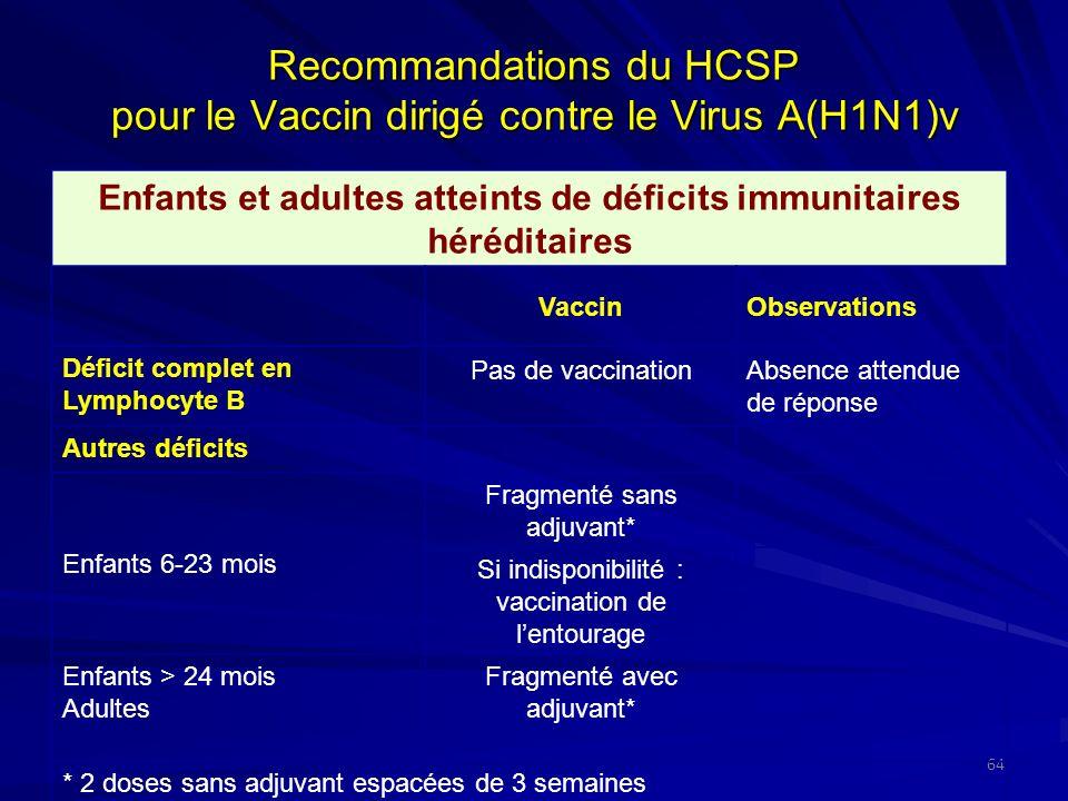 Recommandations du HCSP pour le Vaccin dirigé contre le Virus A(H1N1)v 64 Enfants et adultes atteints de déficits immunitaires héréditaires VaccinObservations Déficit complet en Lymphocyte B Pas de vaccinationAbsence attendue de réponse Autres déficits Enfants 6-23 mois Fragmenté sans adjuvant* Si indisponibilité : vaccination de lentourage Enfants > 24 mois Adultes Fragmenté avec adjuvant* * 2 doses sans adjuvant espacées de 3 semaines