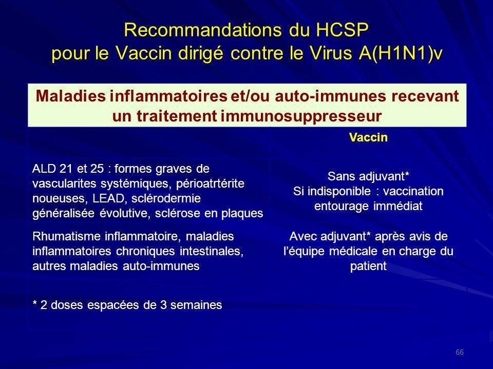 Recommandations du HCSP pour le Vaccin dirigé contre le Virus A(H1N1)v 66 Maladies inflammatoires et/ou auto-immunes recevant un traitement immunosuppresseur Vaccin ALD 21 et 25 : formes graves de vascularites systémiques, périoatrtérite noueuses, LEAD, sclérodermie généralisée évolutive, sclérose en plaques Sans adjuvant* Si indisponible : vaccination entourage immédiat Rhumatisme inflammatoire, maladies inflammatoires chroniques intestinales, autres maladies auto-immunes Avec adjuvant* après avis de léquipe médicale en charge du patient * 2 doses espacées de 3 semaines