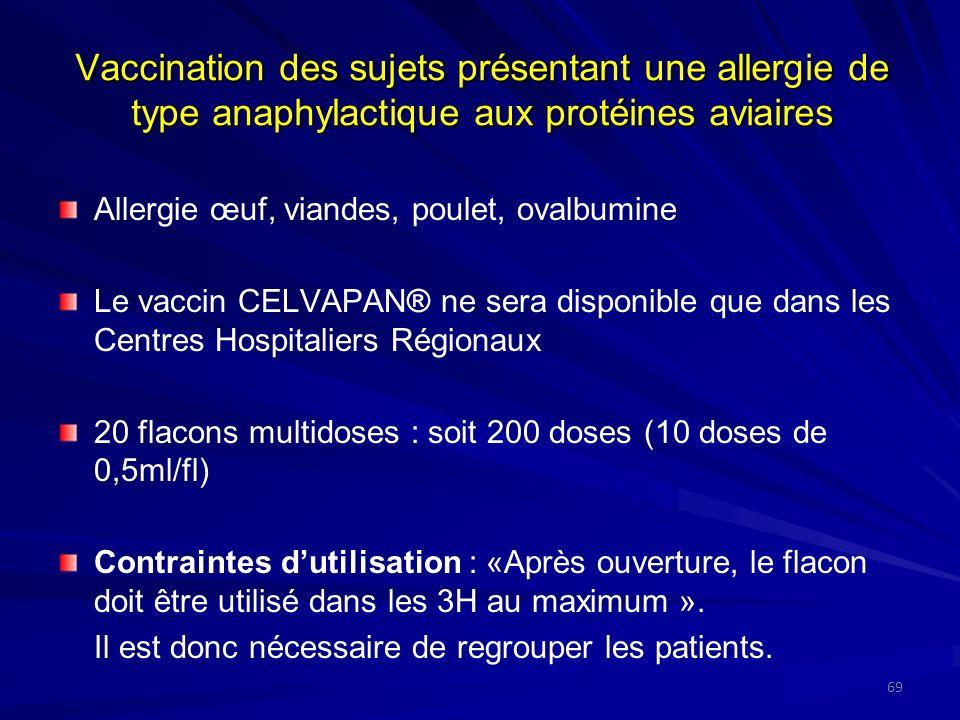 Vaccination des sujets présentant une allergie de type anaphylactique aux protéines aviaires Allergie œuf, viandes, poulet, ovalbumine Le vaccin CELVAPAN® ne sera disponible que dans les Centres Hospitaliers Régionaux 20 flacons multidoses : soit 200 doses (10 doses de 0,5ml/fl) Contraintes dutilisation : «Après ouverture, le flacon doit être utilisé dans les 3H au maximum ».
