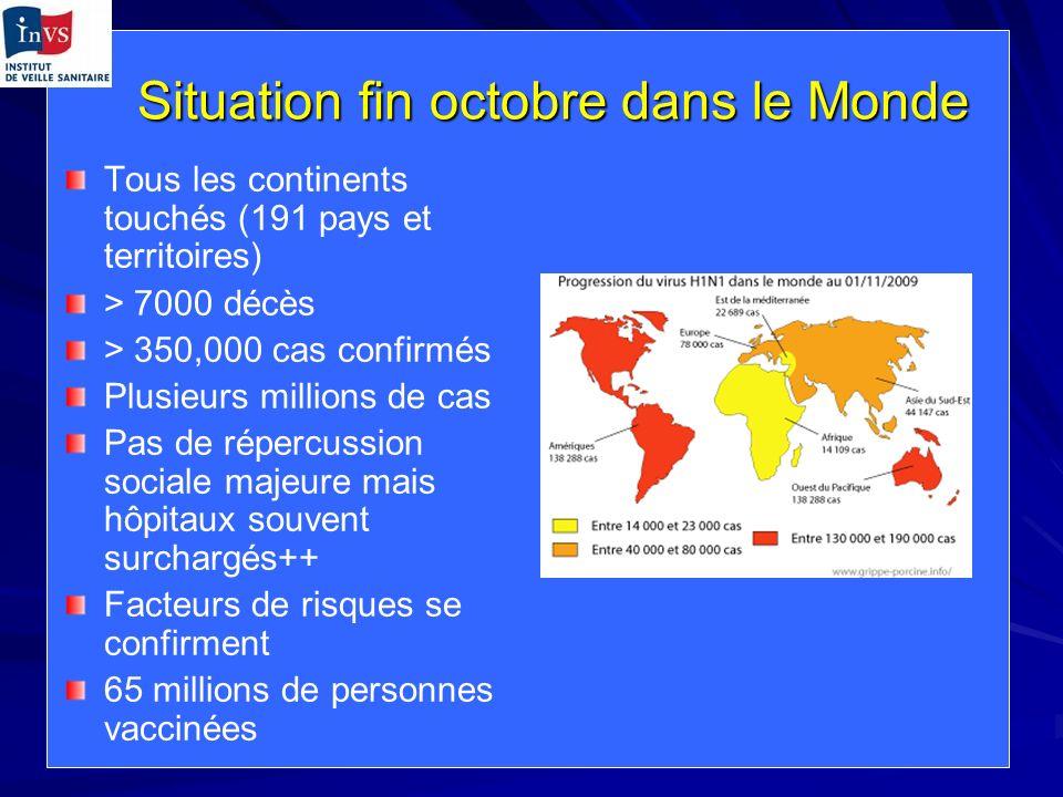Données INVS au 26/11/09 En médecine de ville, semaine 47 : 16-22/11/2009 –Environ 384 000 consultations pour grippe H1N1v –693 / 100 000 habitants (seuil 152 / 100 000) (en hausse) –Augmentation sur tout le territoire –Taux dhospitalisation = 1% (en hausse) Surveillance virologique : –Semaine 46 : 4409 prélèvements analysés (mais les indications de prélèvements ont été restreintes) dont 1679 positifs (38%) dont 1584 H1N1v (99% des virus typés) 68 décès probables en France Métropolitaine, dont 52 certains